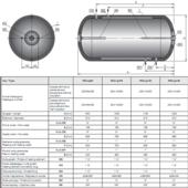 Bojler dwuplaszczowy elektromet tabela